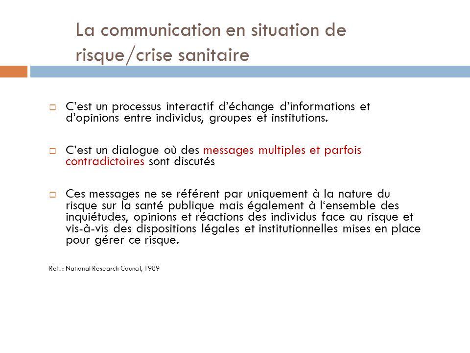 La communication en situation de risque/crise sanitaire