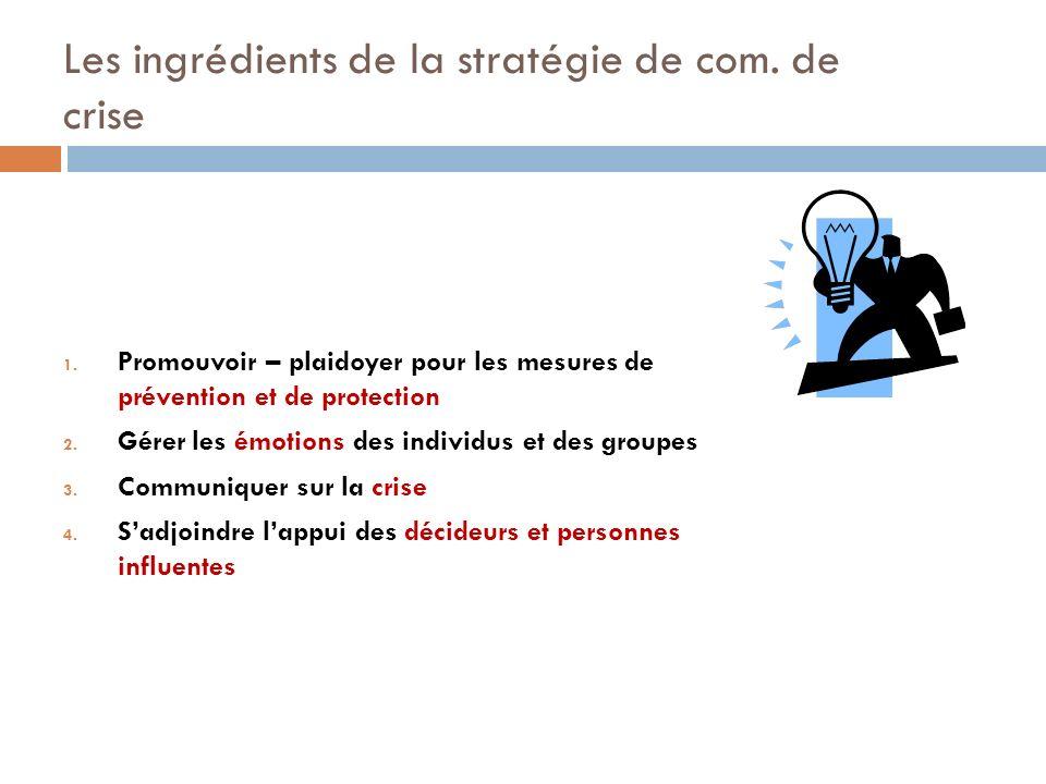Les ingrédients de la stratégie de com. de crise