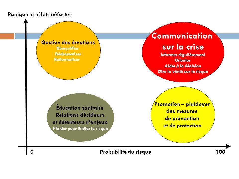 Communication sur la crise
