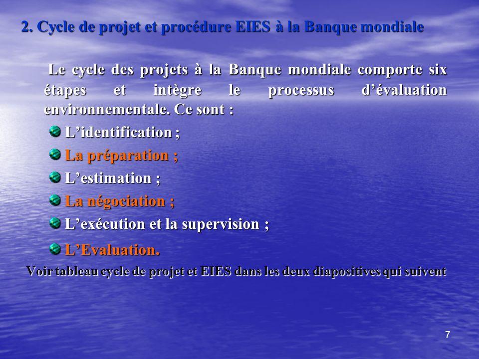 2. Cycle de projet et procédure EIES à la Banque mondiale