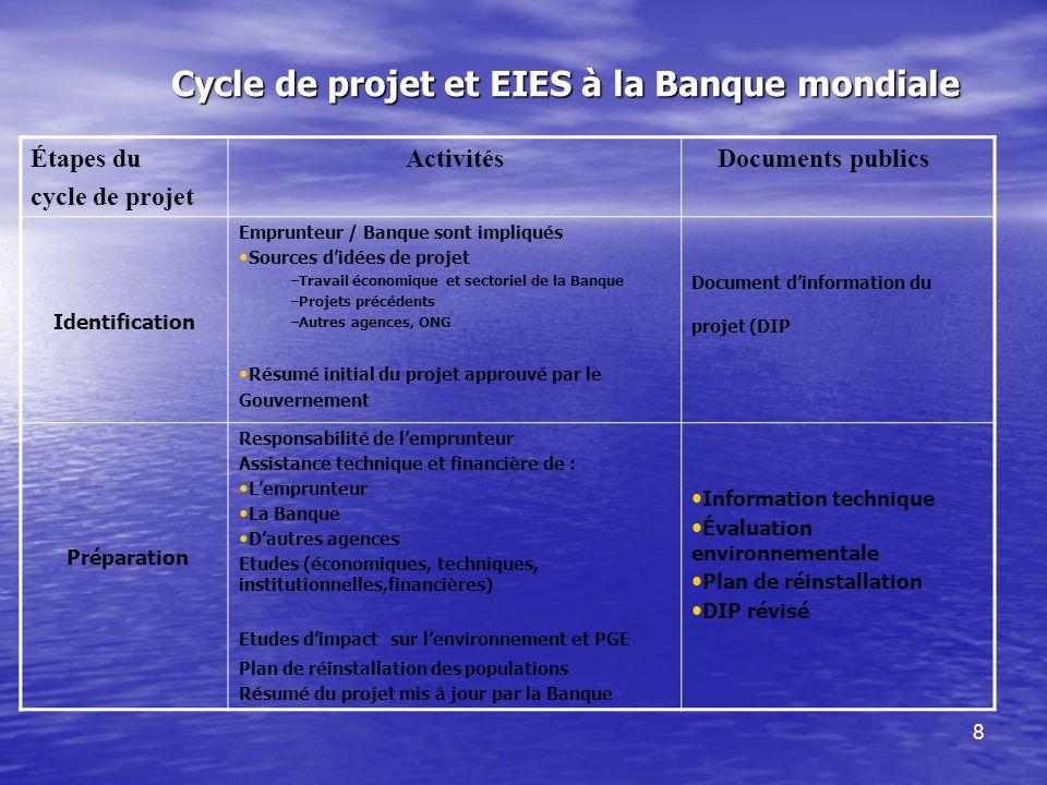 Cycle de projet et EIES à la Banque mondiale