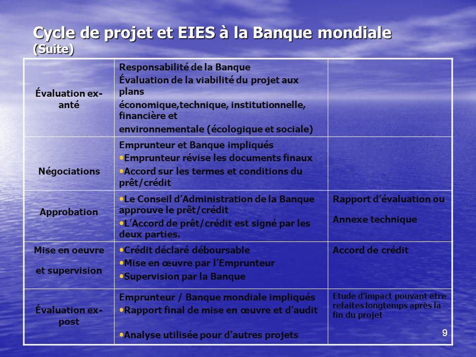 Cycle de projet et EIES à la Banque mondiale (Suite)
