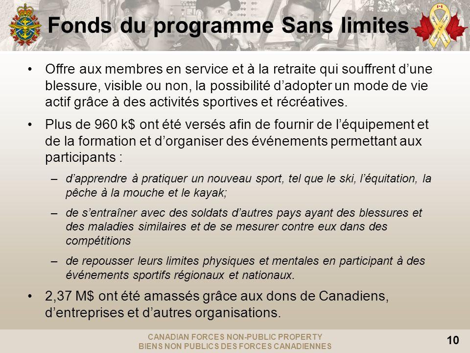 Fonds du programme Sans limites