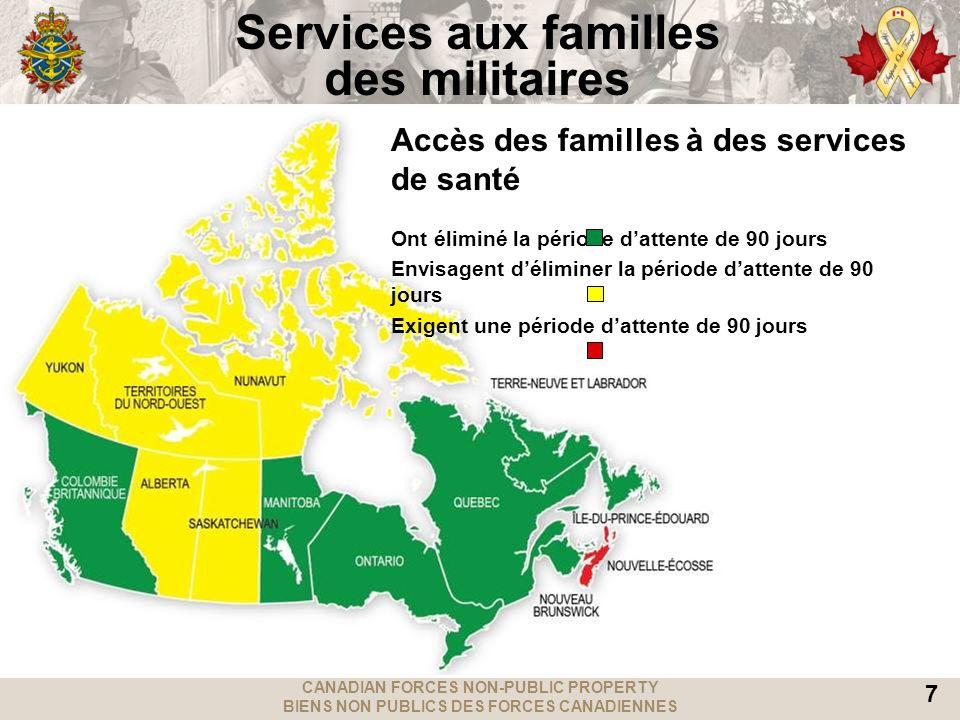 Services aux familles des militaires