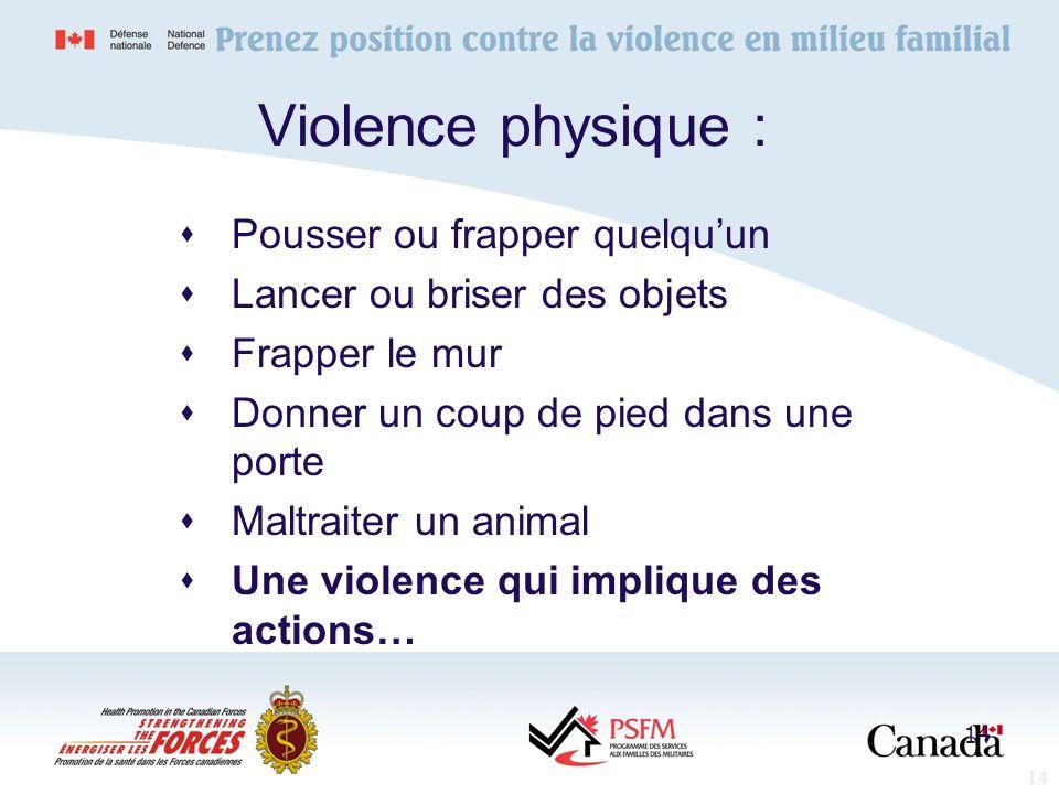 Violence physique : Pousser ou frapper quelqu'un