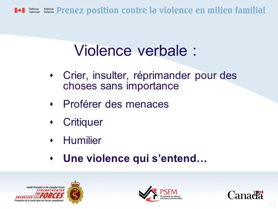 Violence verbale :Crier, insulter, réprimander pour des choses sans importance. Proférer des menaces.