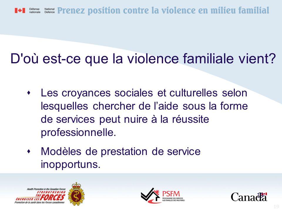 D où est-ce que la violence familiale vient