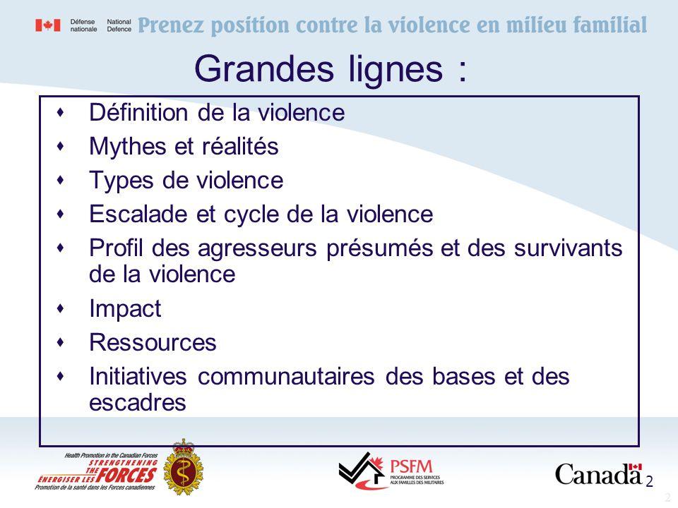 Grandes lignes : Définition de la violence Mythes et réalités