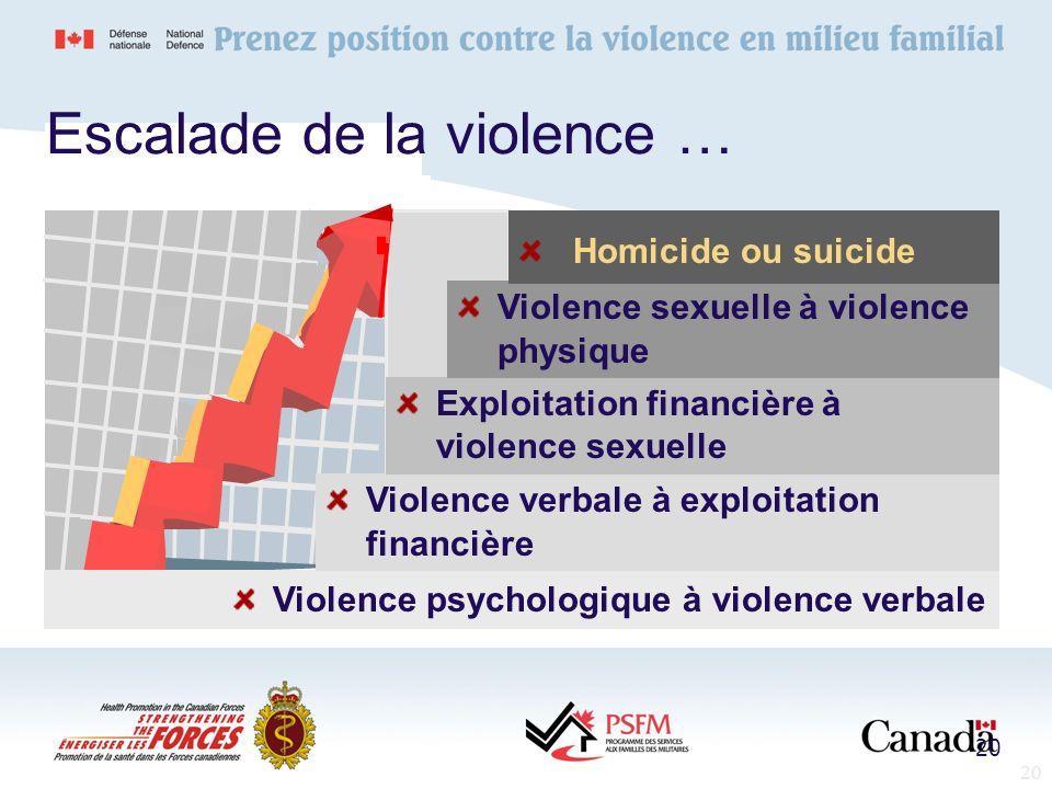 Escalade de la violence …