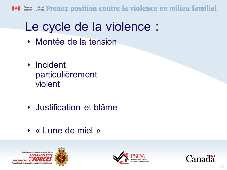 Le cycle de la violence :