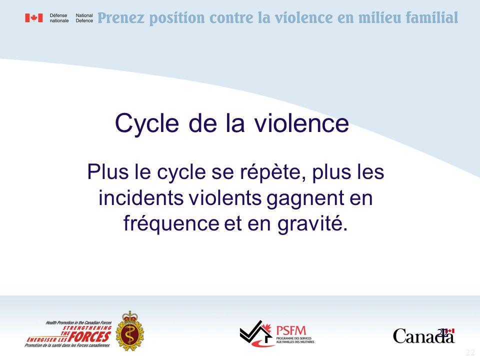 Cycle de la violence Plus le cycle se répète, plus les incidents violents gagnent en fréquence et en gravité.