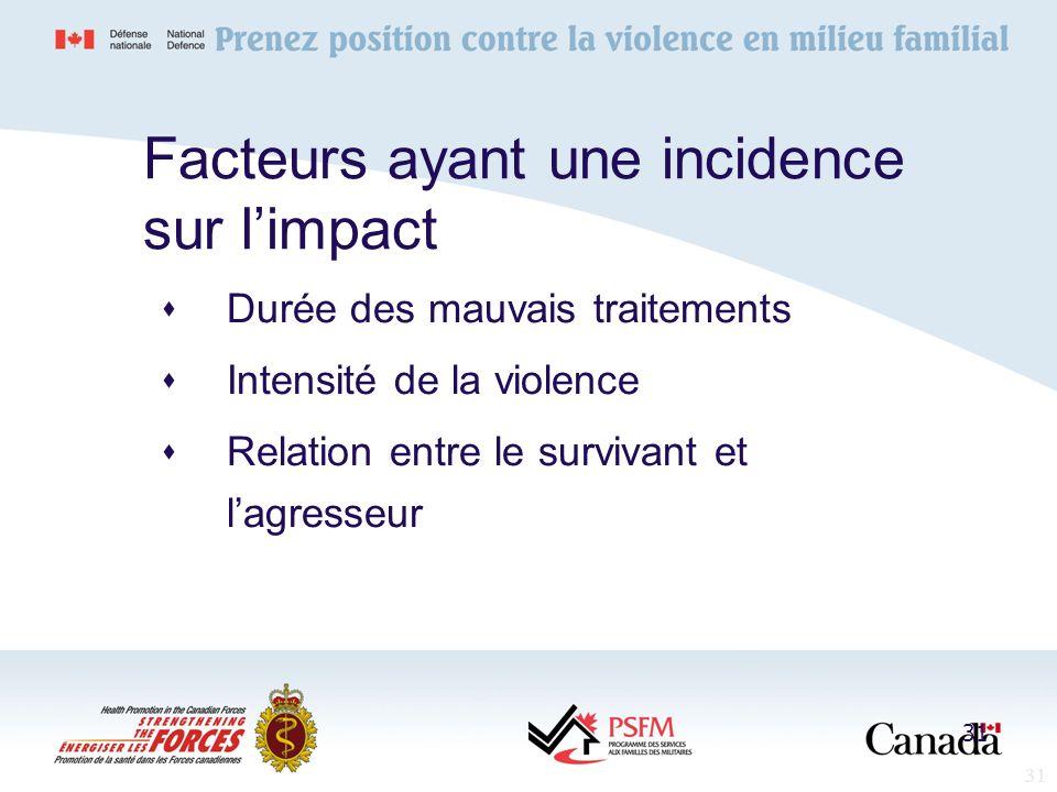Facteurs ayant une incidence sur l'impact