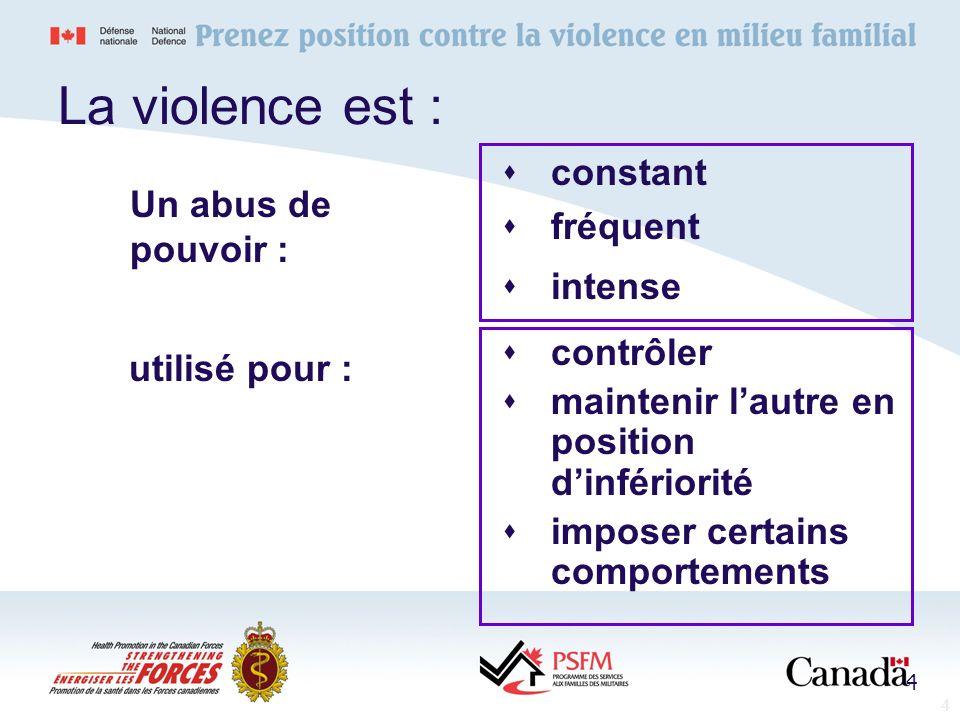 La violence est : constant fréquent Un abus de pouvoir : intense