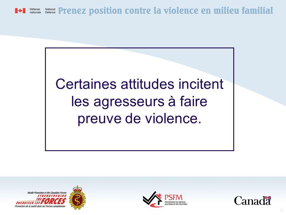 Certaines attitudes incitent les agresseurs à faire preuve de violence.