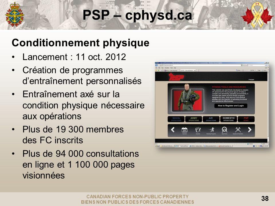 PSP – cphysd.ca Conditionnement physique Lancement : 11 oct. 2012