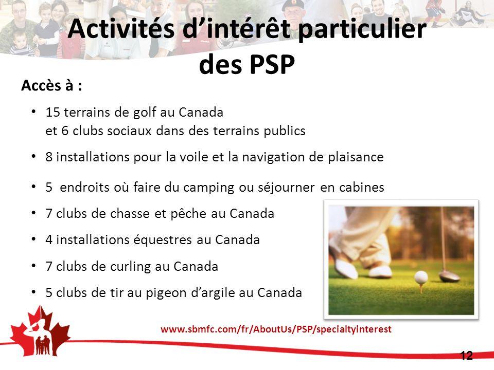 Activités d'intérêt particulier des PSP