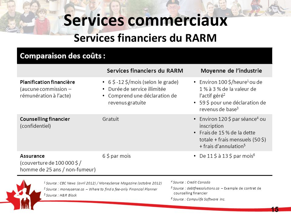 Services commerciaux Services financiers du RARM