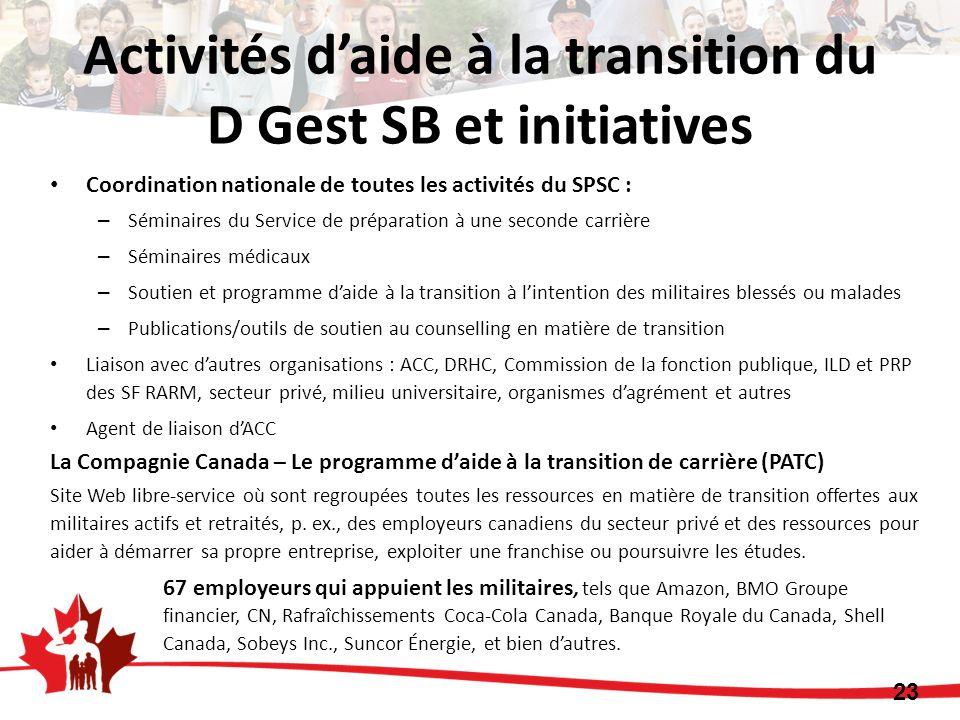 Activités d'aide à la transition du D Gest SB et initiatives