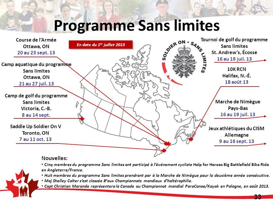 Programme Sans limites