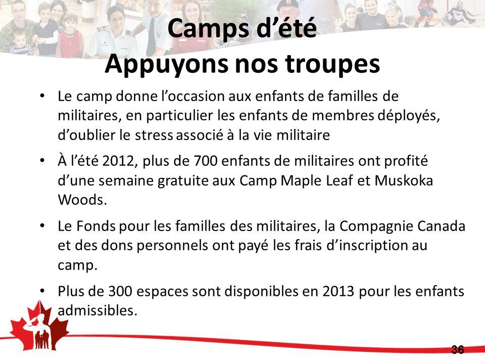 Camps d'été Appuyons nos troupes
