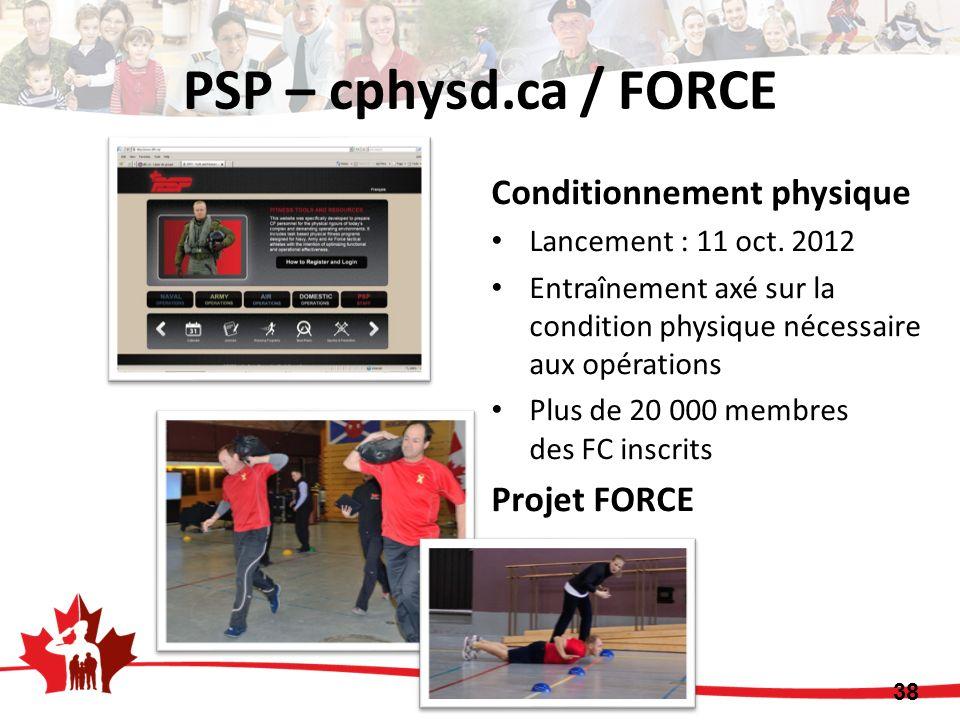 PSP – cphysd.ca / FORCE Conditionnement physique Projet FORCE