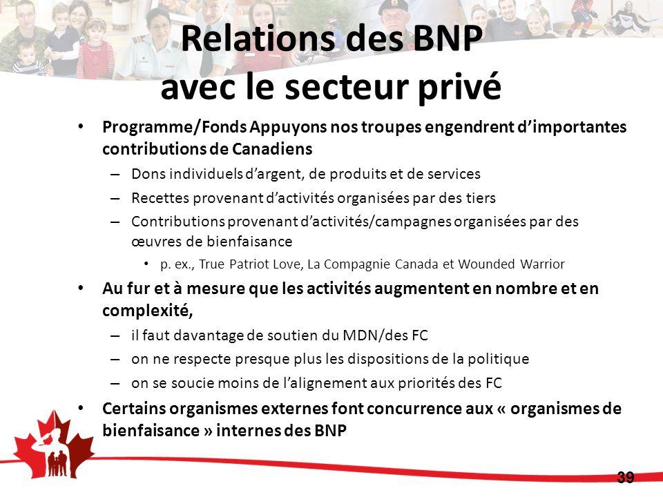 Relations des BNP avec le secteur privé