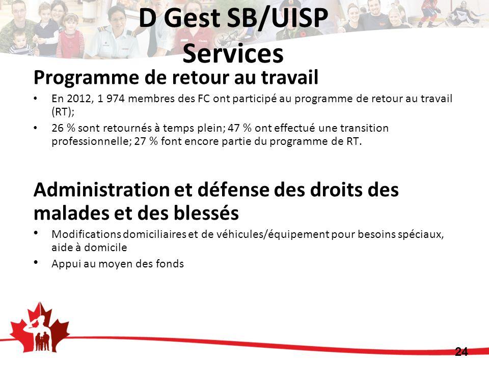 D Gest SB/UISP Services