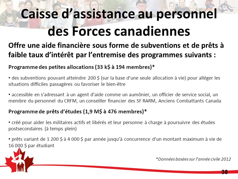 Caisse d'assistance au personnel des Forces canadiennes