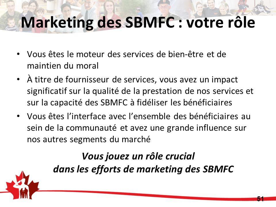 Marketing des SBMFC : votre rôle