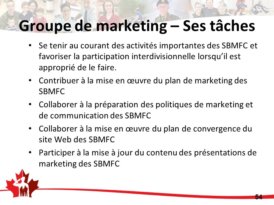 Groupe de marketing – Ses tâches