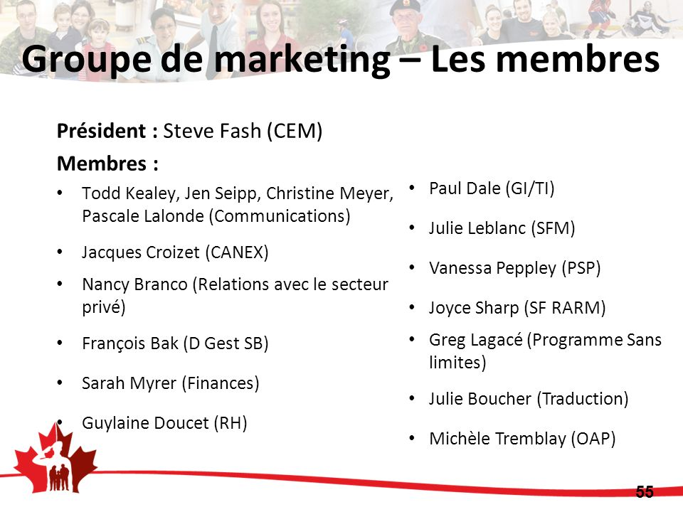 Groupe de marketing – Les membres