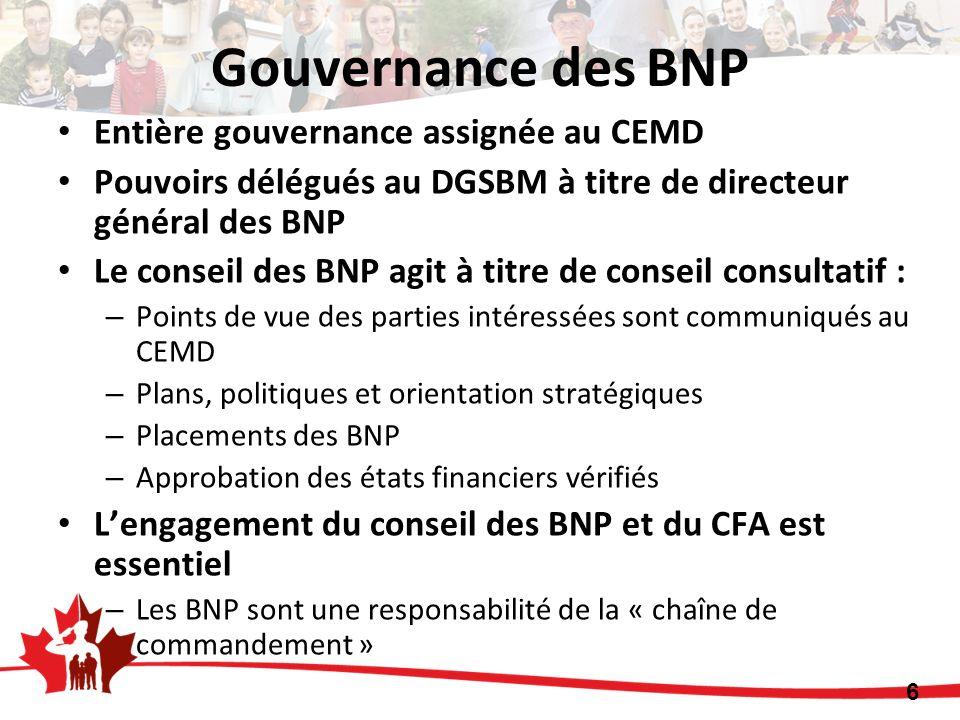 Gouvernance des BNP Entière gouvernance assignée au CEMD