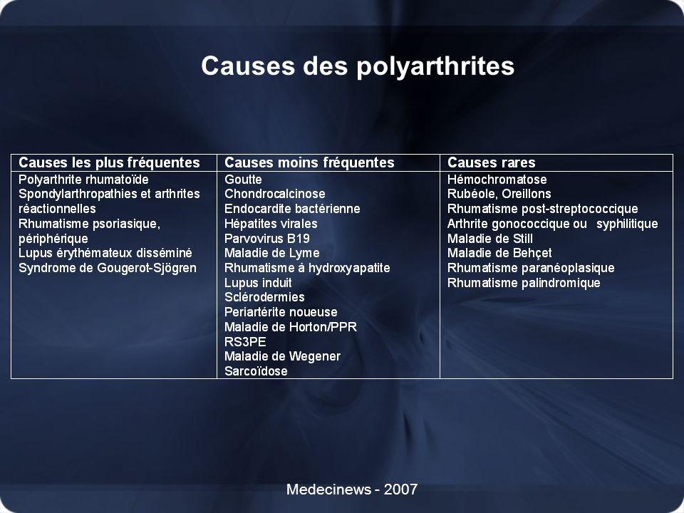 Causes des polyarthrites