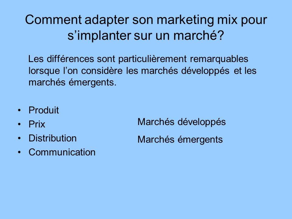 Comment adapter son marketing mix pour s'implanter sur un marché
