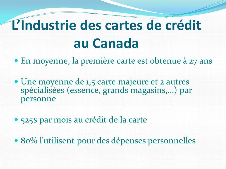 L'Industrie des cartes de crédit au Canada