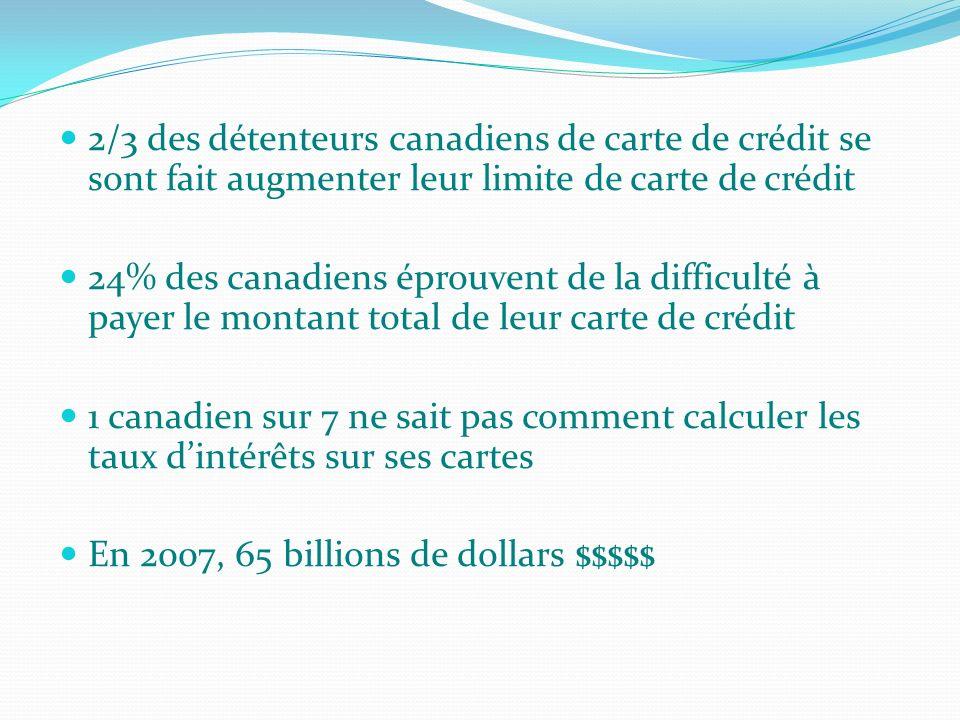 2/3 des détenteurs canadiens de carte de crédit se sont fait augmenter leur limite de carte de crédit