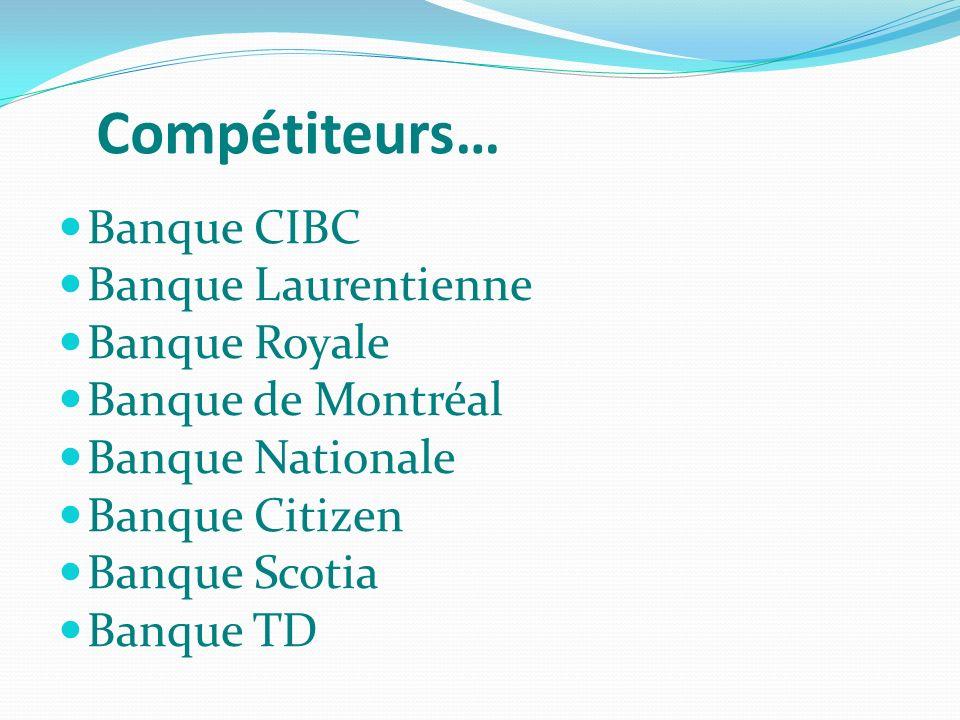 Compétiteurs… Banque CIBC Banque Laurentienne Banque Royale