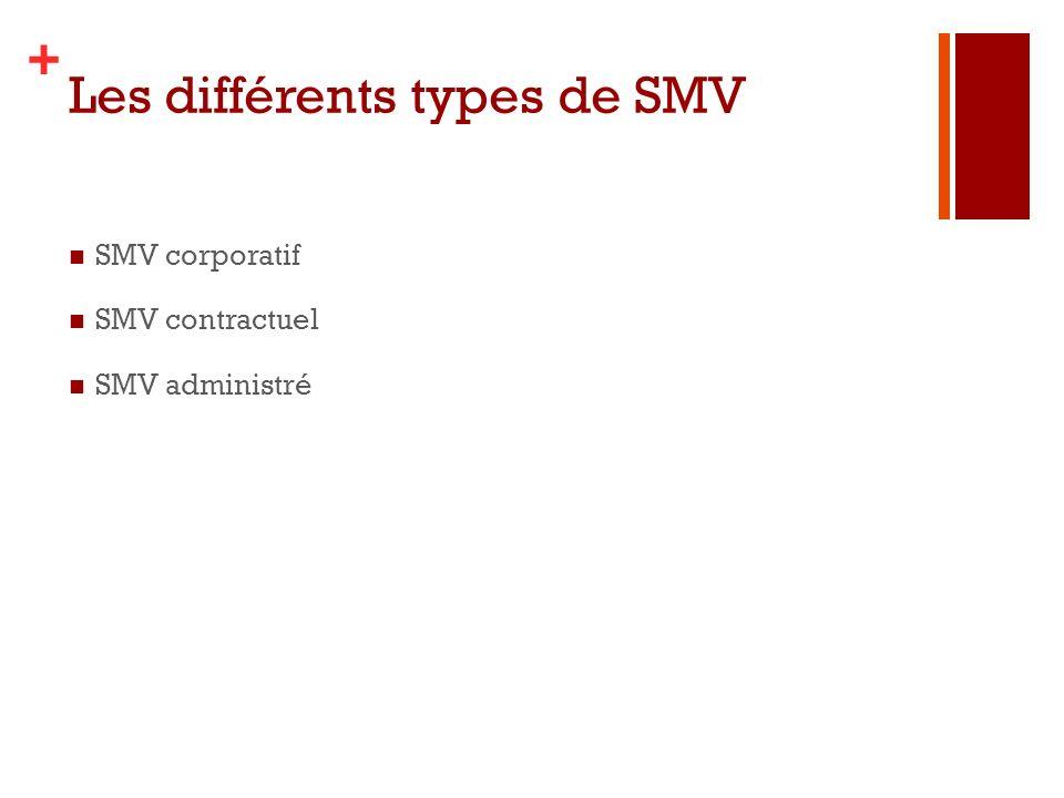 Les différents types de SMV