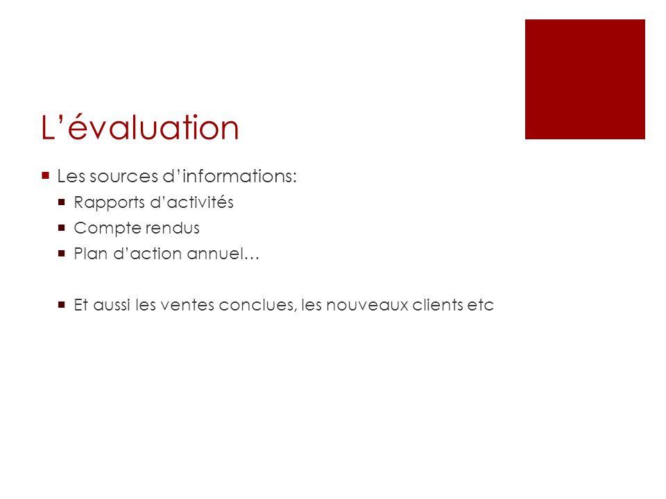 L'évaluation Les sources d'informations: Rapports d'activités