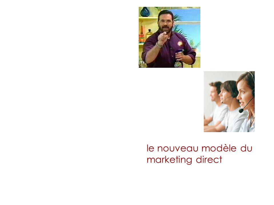 le nouveau modèle du marketing direct