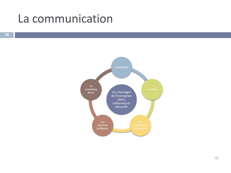La communication Les messages de l'entreprise: clairs, cohérents et attractifs. La publicité. La vente.