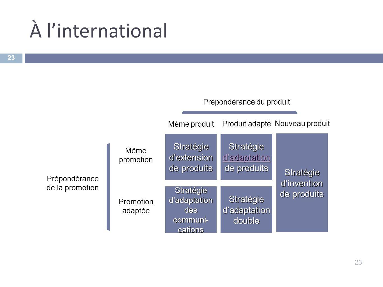 À l'international Stratégie d'extension de produits