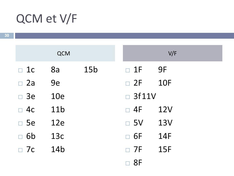 QCM et V/F 1c 8a 15b 2a 9e 3e 10e 4c 11b 5e 12e 6b 13c 7c 14b 1F 9F