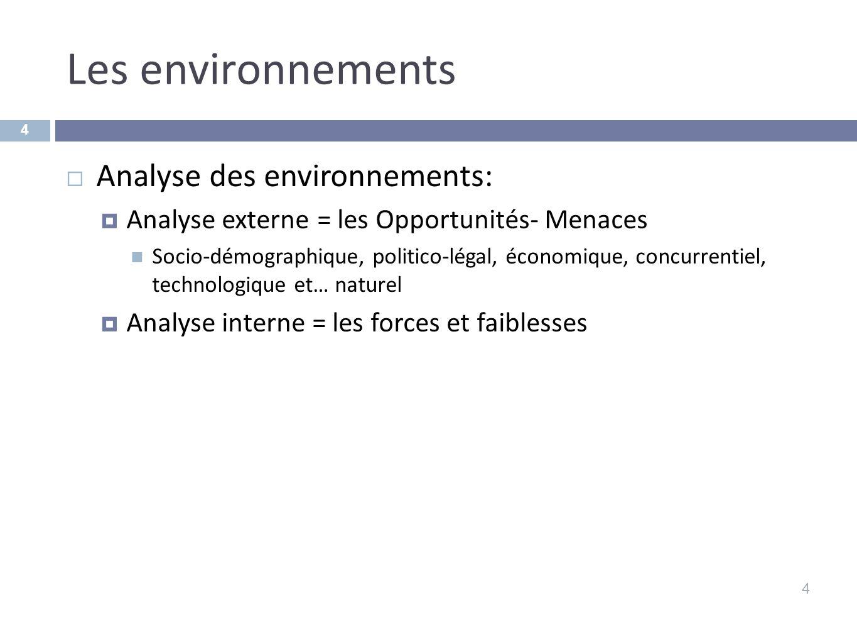 Les environnements Analyse des environnements: