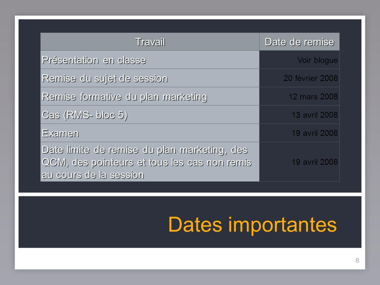 Dates importantes Travail Date de remise Présentation en classe