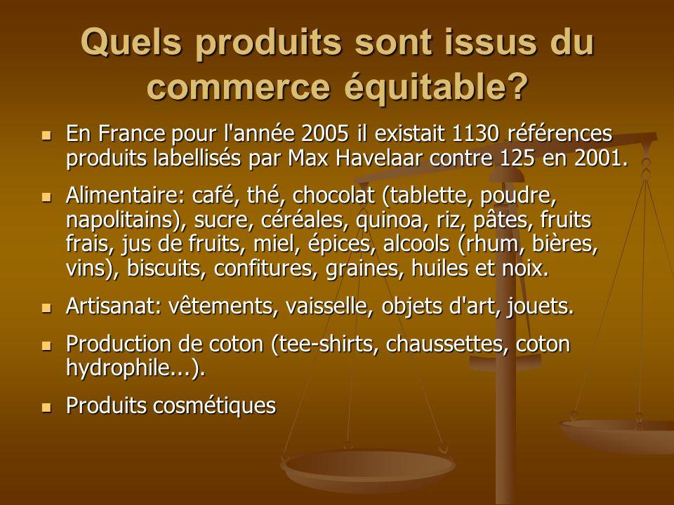 Quels produits sont issus du commerce équitable