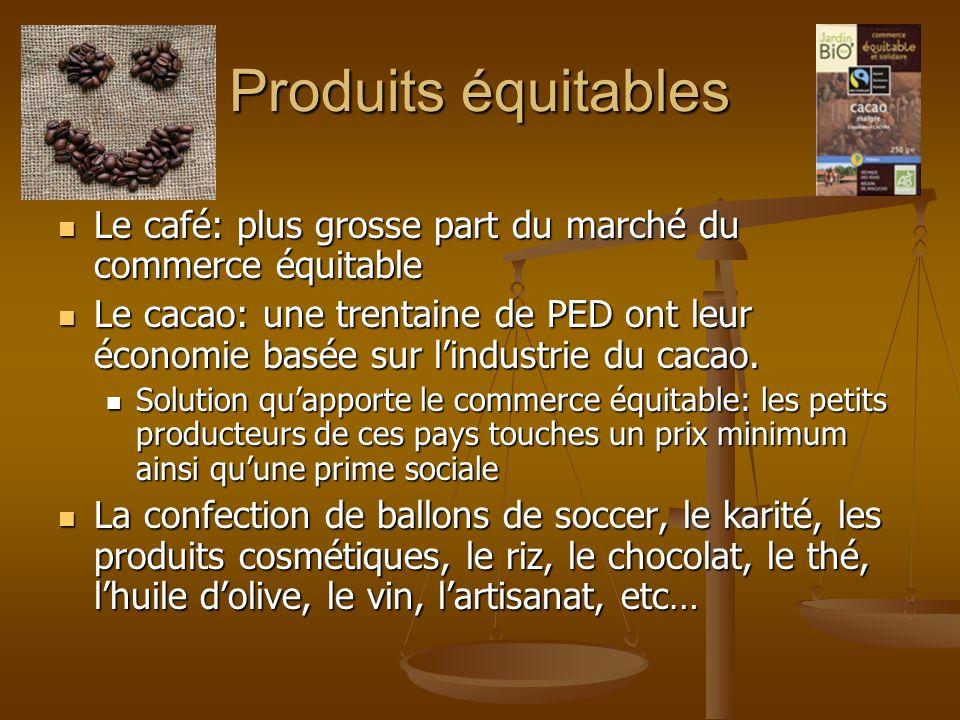 Produits équitables Le café: plus grosse part du marché du commerce équitable.