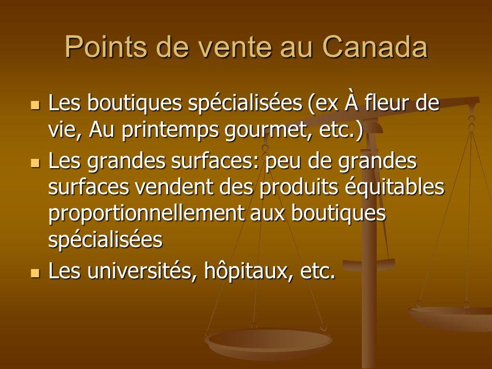 Points de vente au Canada