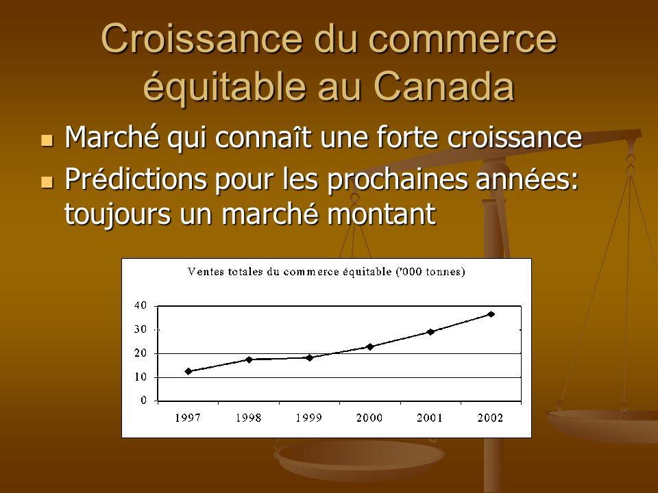 Croissance du commerce équitable au Canada