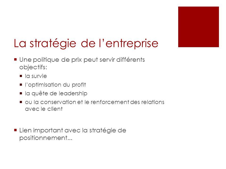La stratégie de l'entreprise